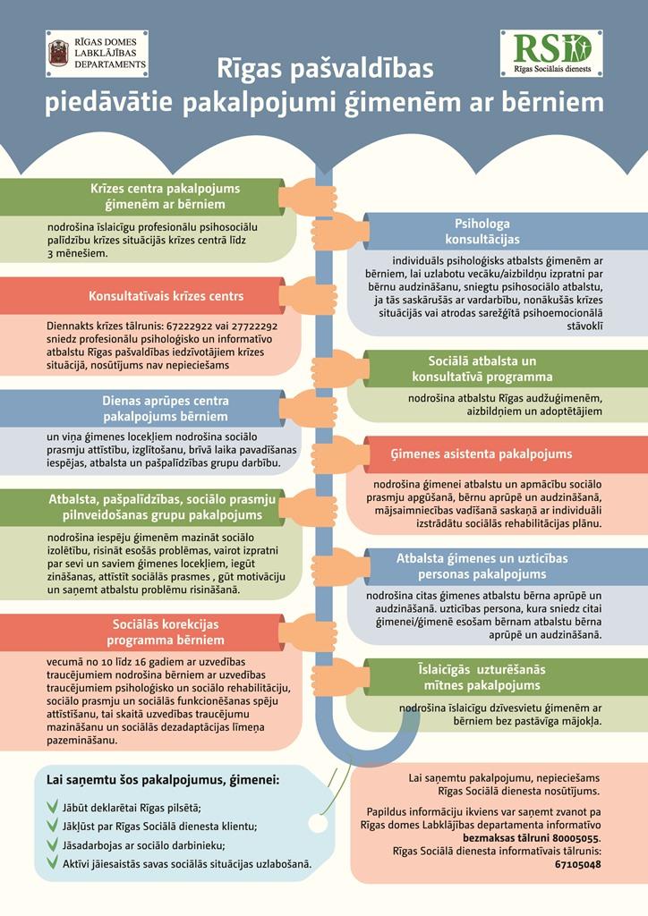 pakalpojumi_gimenem_infografiks-page-0